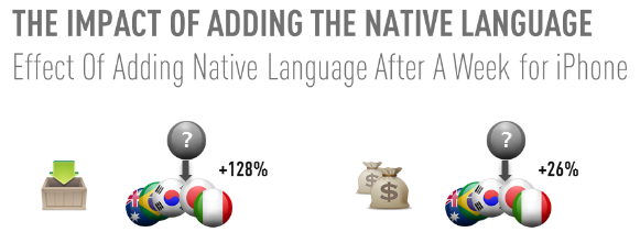 impact-native-language_Distimo