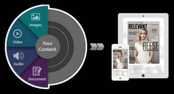 Digital Magazine Publishing Solutions
